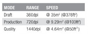 Speed-Table_520x203